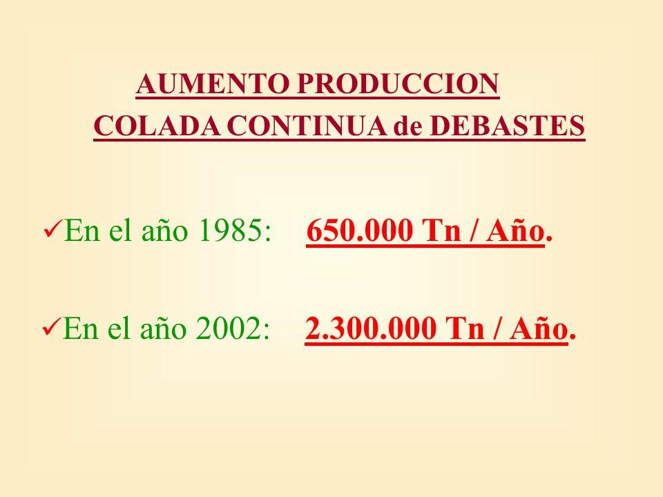 En el año 1985: 650.000 Tn / Año. En el año 2002: 2.300.000 Tn / Año.