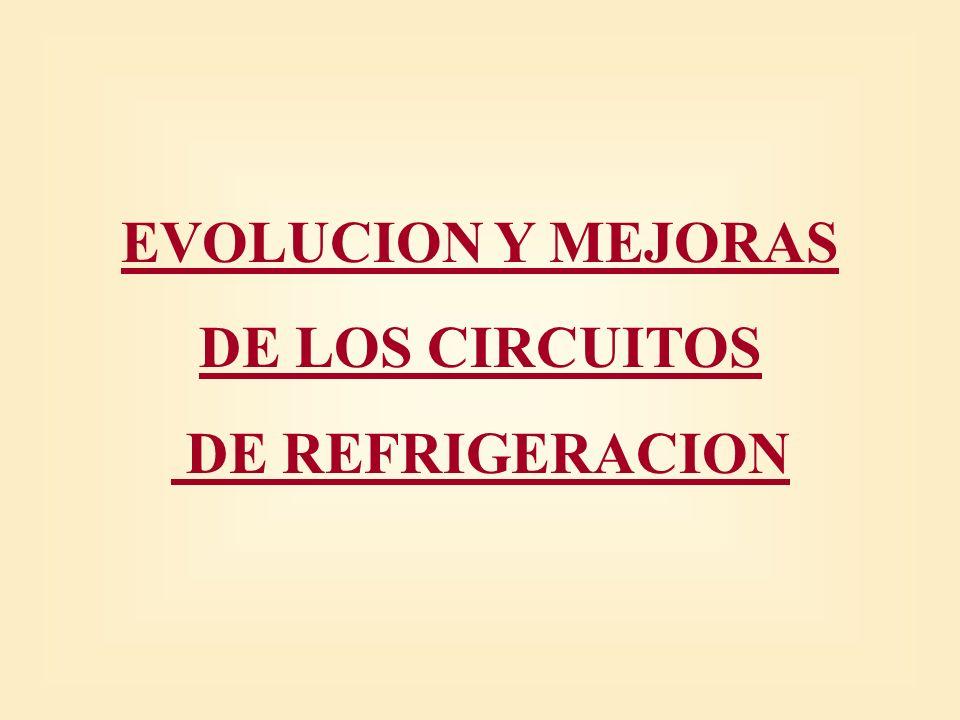 EVOLUCION Y MEJORAS DE LOS CIRCUITOS DE REFRIGERACION