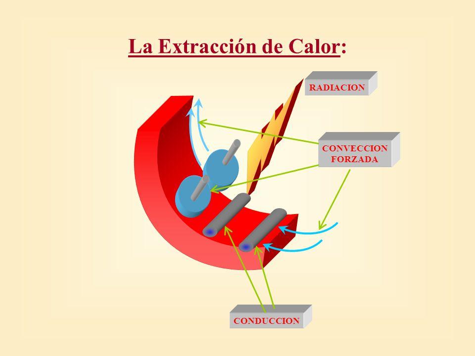 La Extracción de Calor: