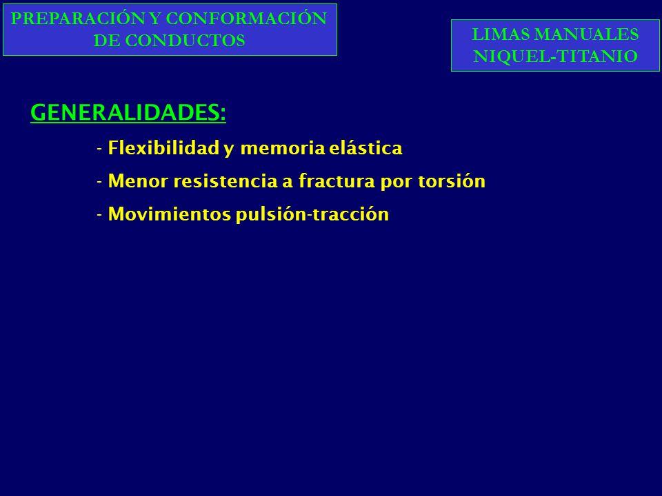 PREPARACIÓN Y CONFORMACIÓN DE CONDUCTOS LIMAS MANUALES NIQUEL-TITANIO