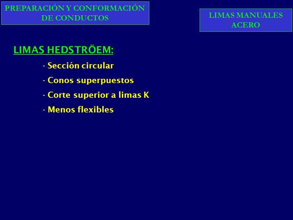 PREPARACIÓN Y CONFORMACIÓN DE CONDUCTOS