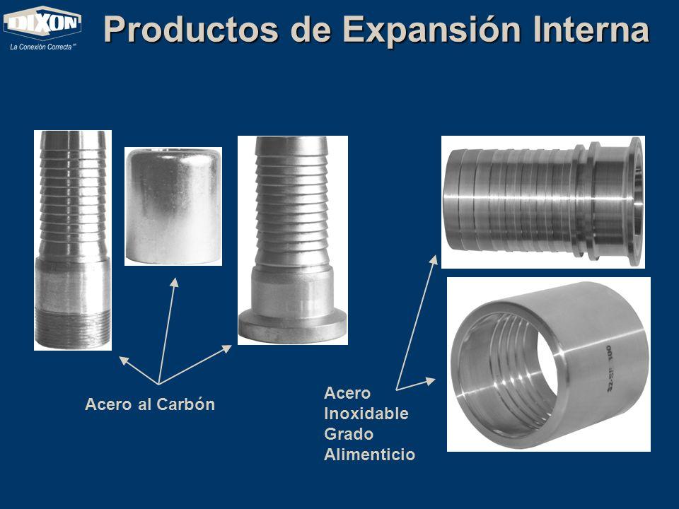 Productos de Expansión Interna