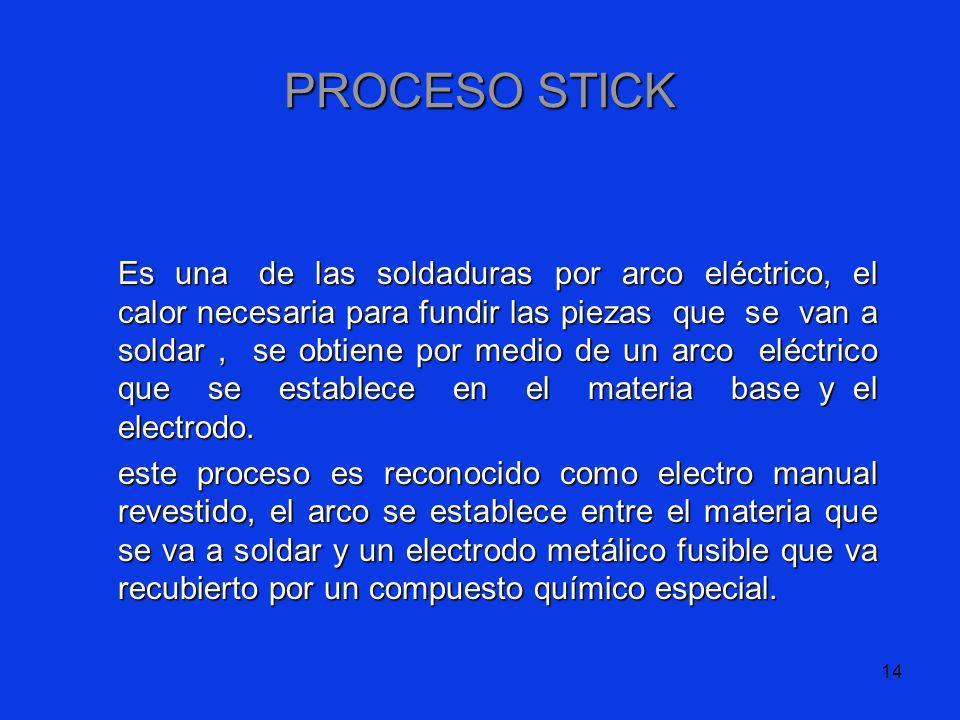 PROCESO STICK