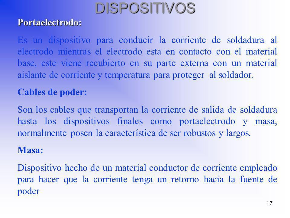 DISPOSITIVOS Portaelectrodo: