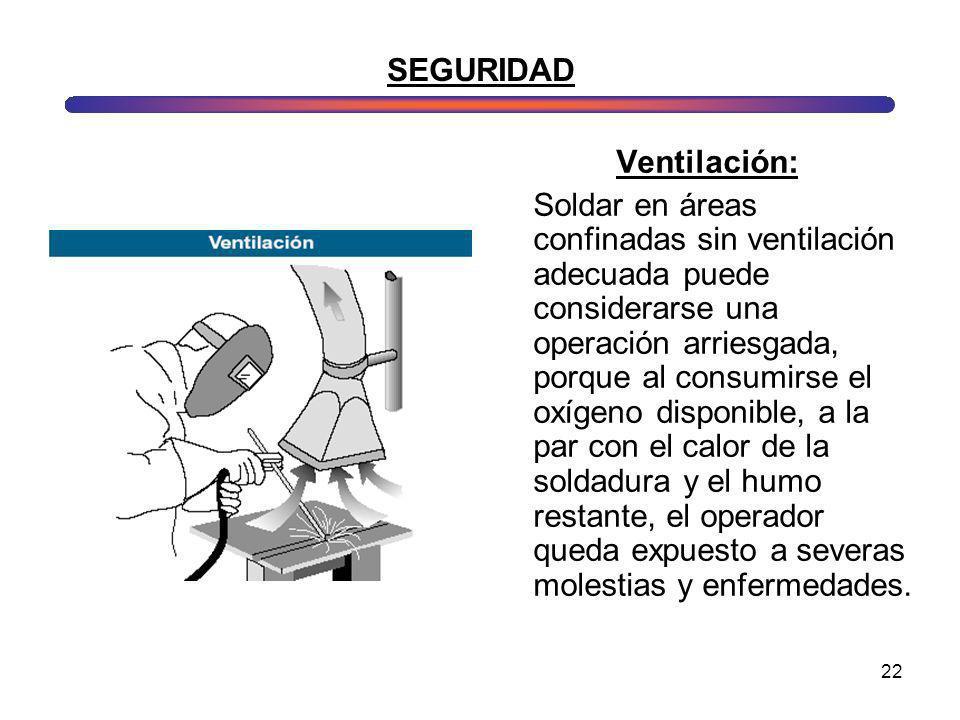 SEGURIDAD Ventilación:
