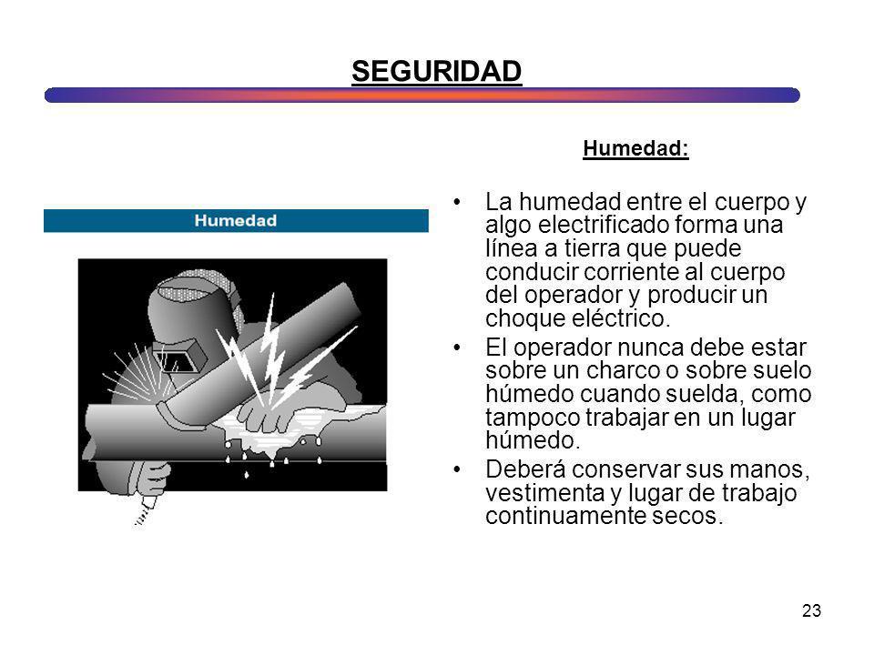 SEGURIDAD Humedad: