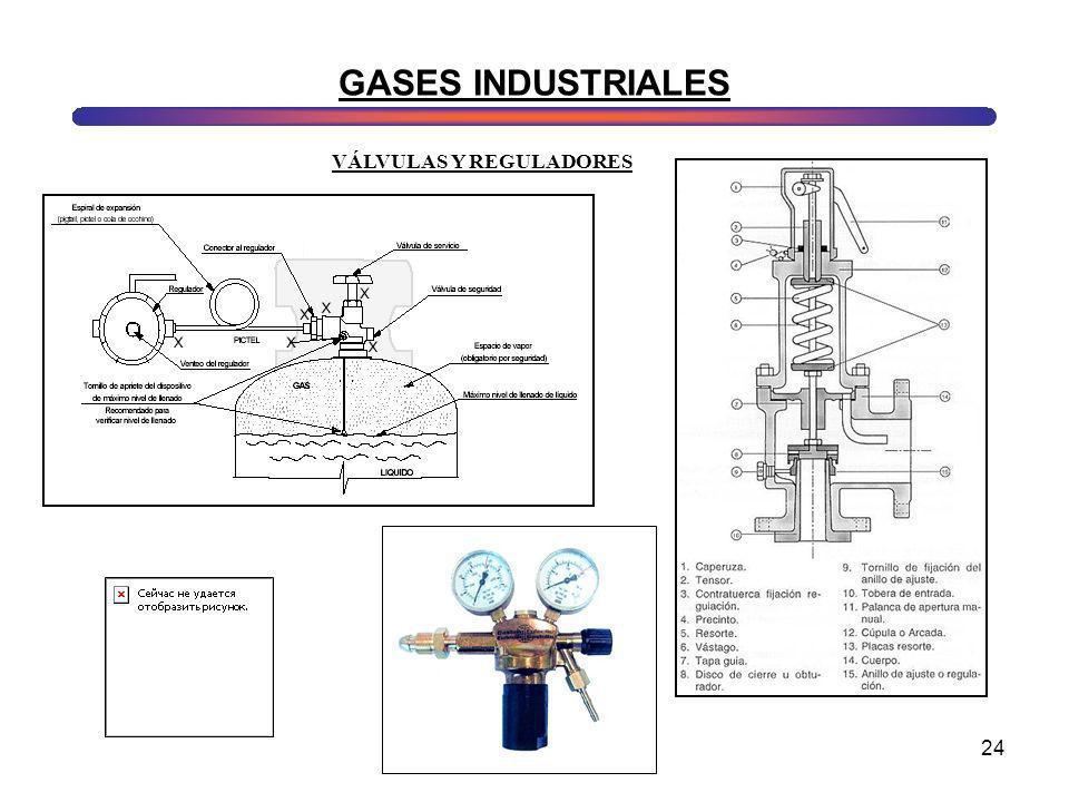 GASES INDUSTRIALES VÁLVULAS Y REGULADORES