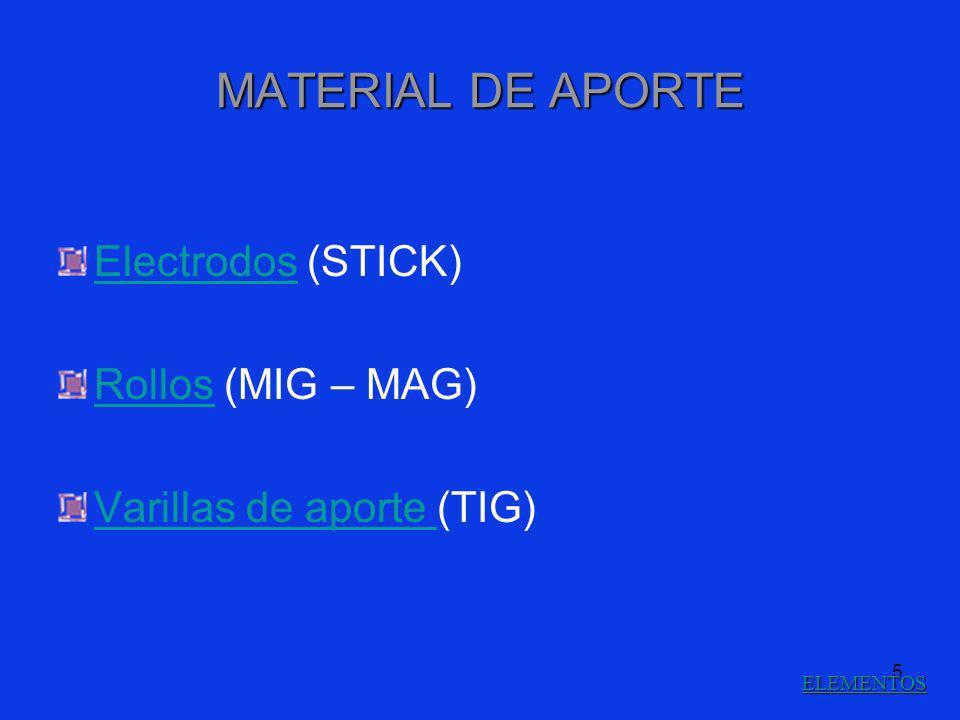 MATERIAL DE APORTE Electrodos (STICK) Rollos (MIG – MAG)