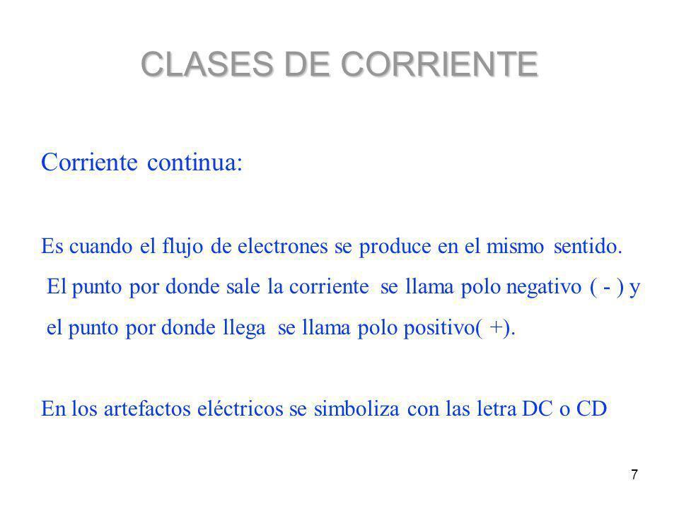 CLASES DE CORRIENTE Corriente continua: