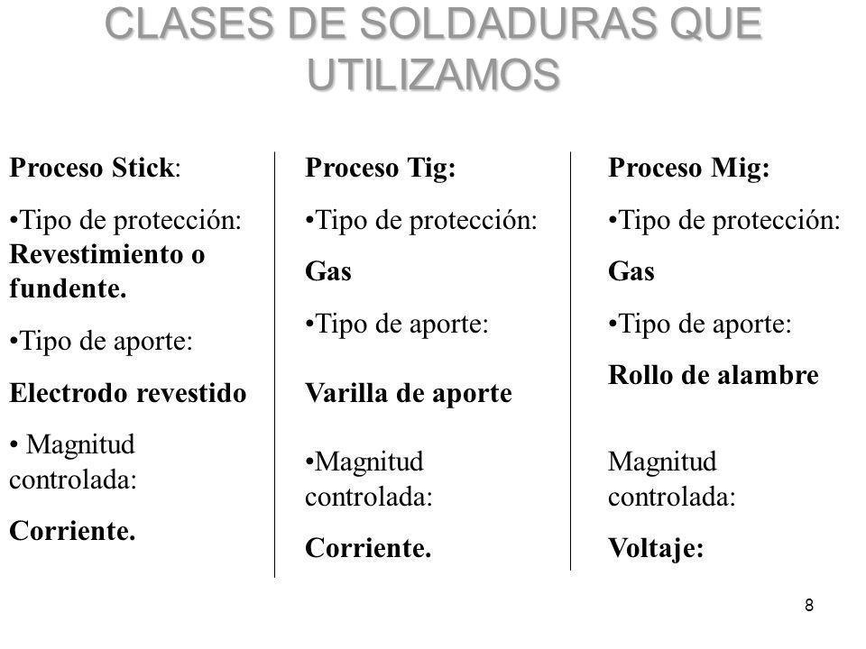 CLASES DE SOLDADURAS QUE UTILIZAMOS