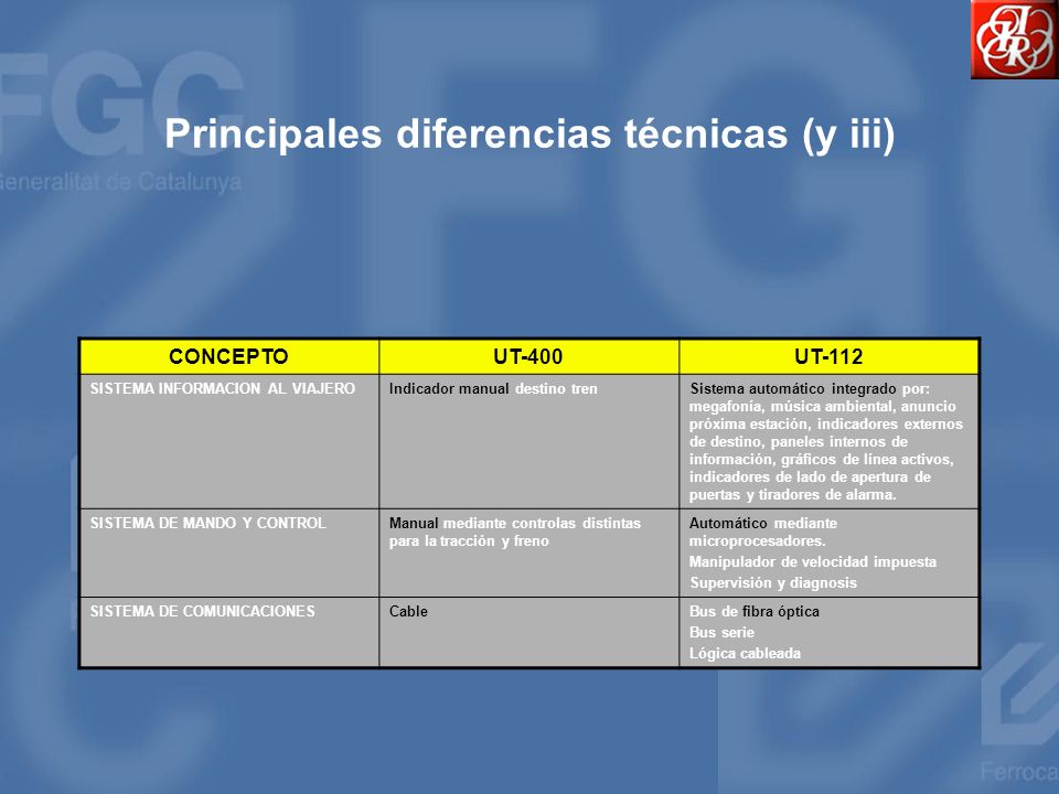 Principales diferencias técnicas (y iii)