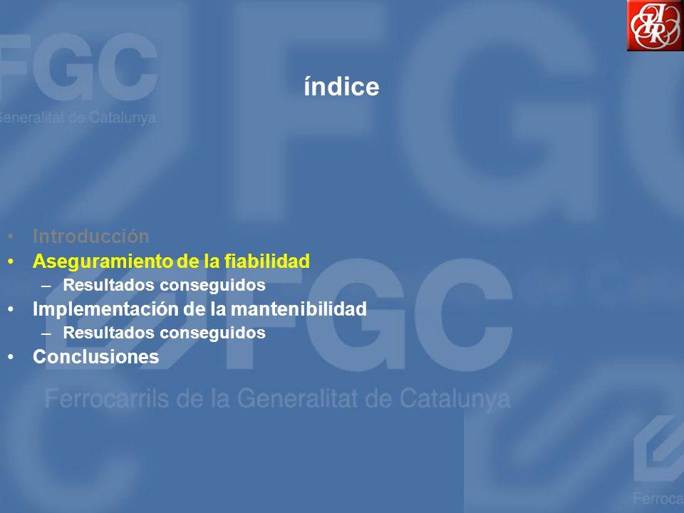 índice Introducción Aseguramiento de la fiabilidad