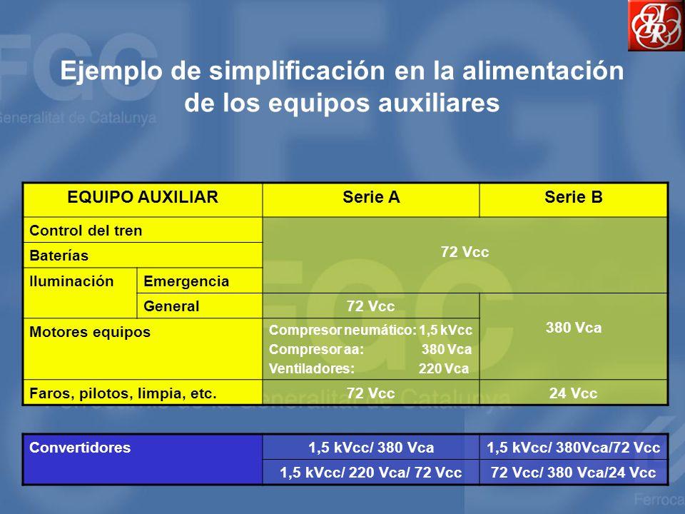 Ejemplo de simplificación en la alimentación de los equipos auxiliares