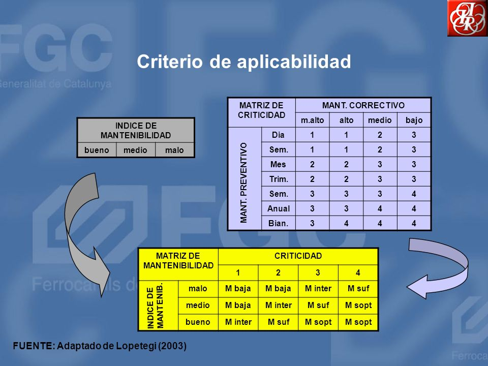 Criterio de aplicabilidad