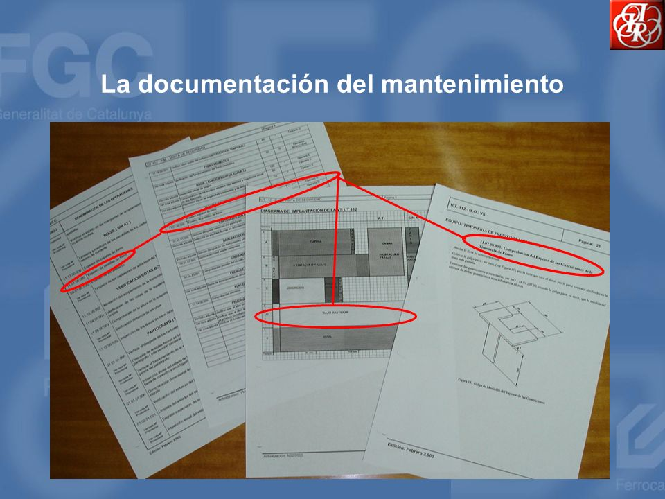 La documentación del mantenimiento