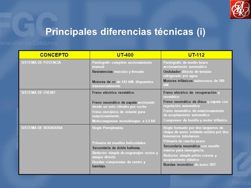 Principales diferencias técnicas (i)