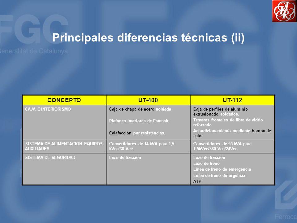 Principales diferencias técnicas (ii)