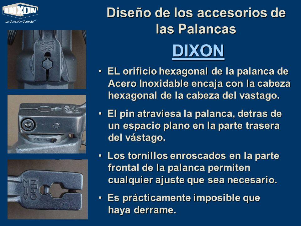 Diseño de los accesorios de las Palancas