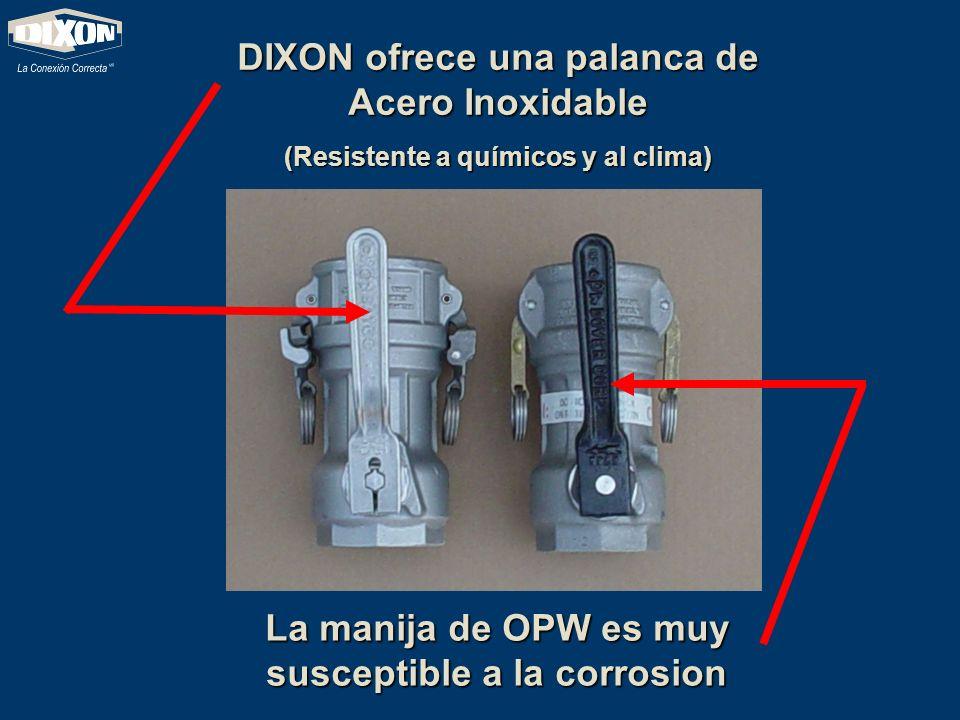 DIXON ofrece una palanca de Acero Inoxidable