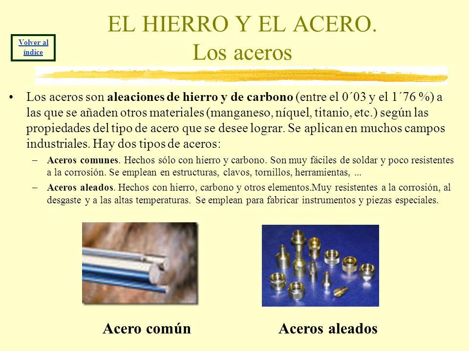 EL HIERRO Y EL ACERO. Los aceros