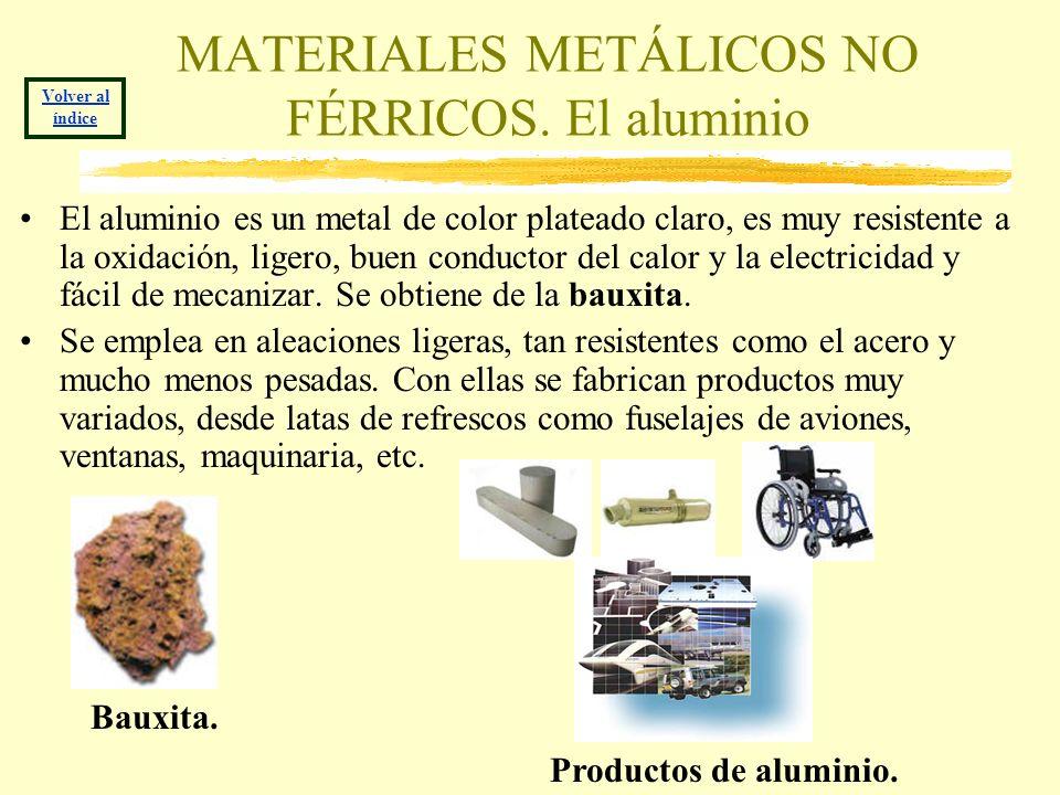 MATERIALES METÁLICOS NO FÉRRICOS. El aluminio