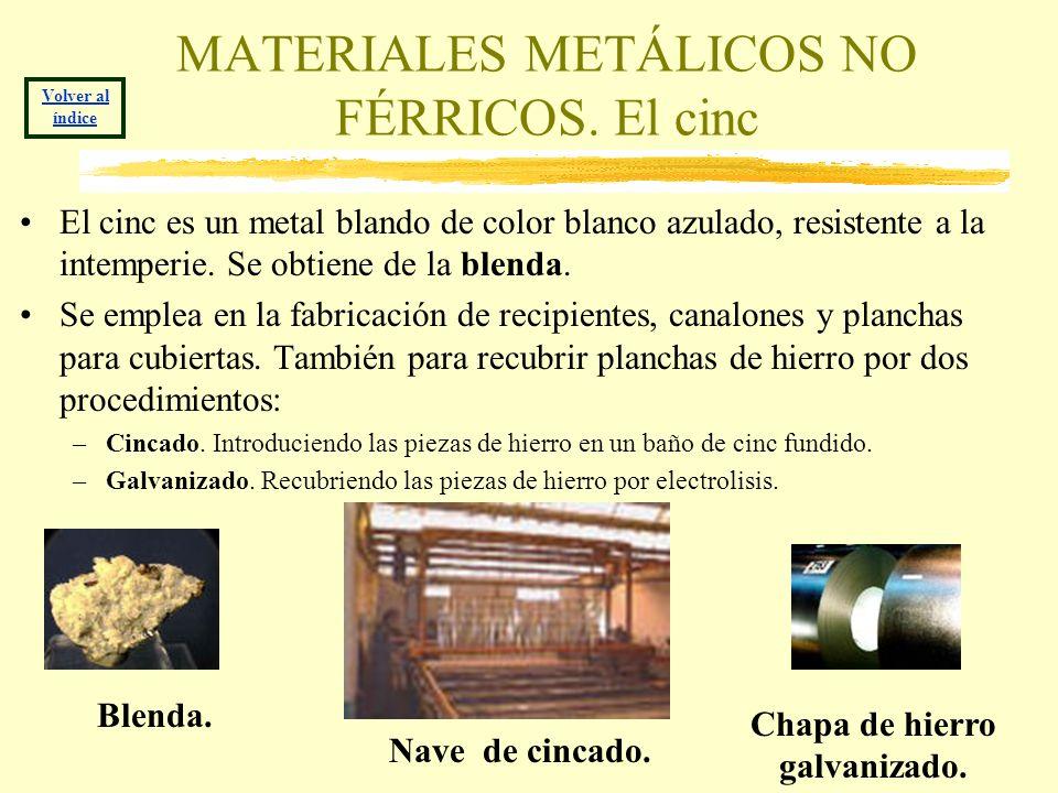 MATERIALES METÁLICOS NO FÉRRICOS. El cinc