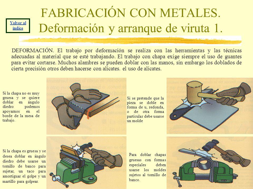 FABRICACIÓN CON METALES. Deformación y arranque de viruta 1.