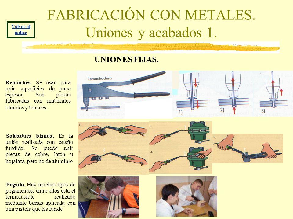 FABRICACIÓN CON METALES. Uniones y acabados 1.