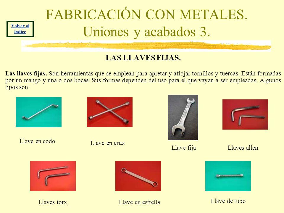 FABRICACIÓN CON METALES. Uniones y acabados 3.