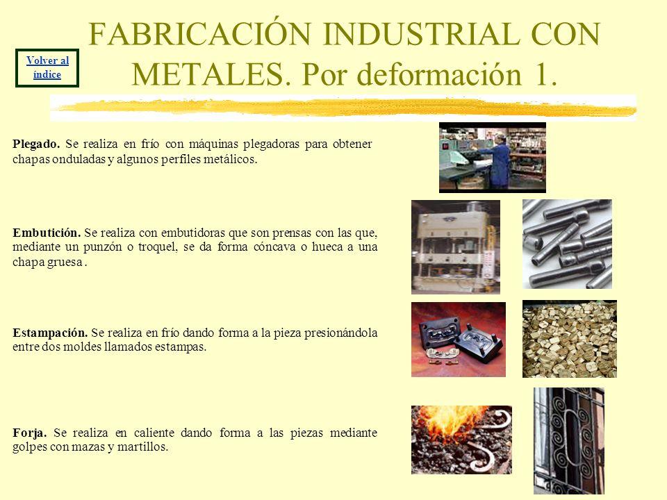 FABRICACIÓN INDUSTRIAL CON METALES. Por deformación 1.