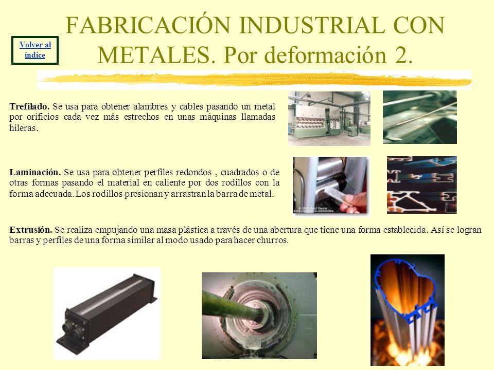 FABRICACIÓN INDUSTRIAL CON METALES. Por deformación 2.