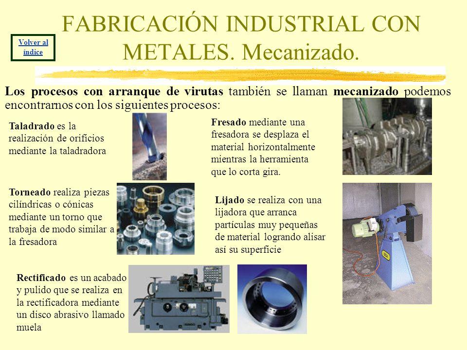FABRICACIÓN INDUSTRIAL CON METALES. Mecanizado.