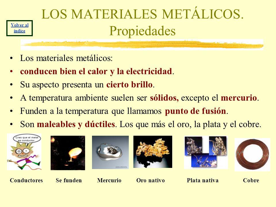 LOS MATERIALES METÁLICOS. Propiedades
