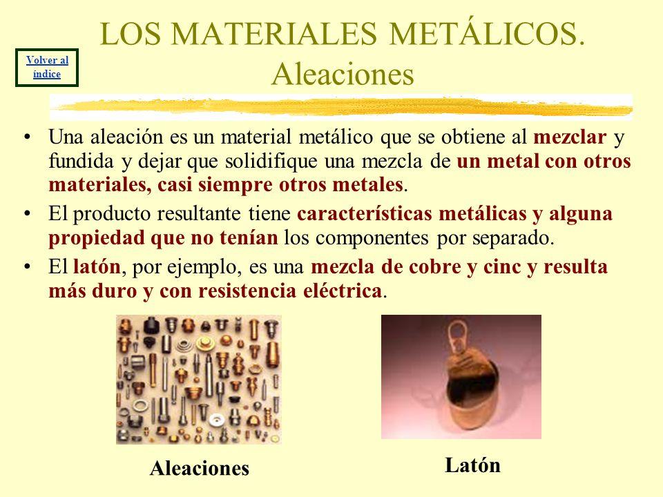 LOS MATERIALES METÁLICOS. Aleaciones