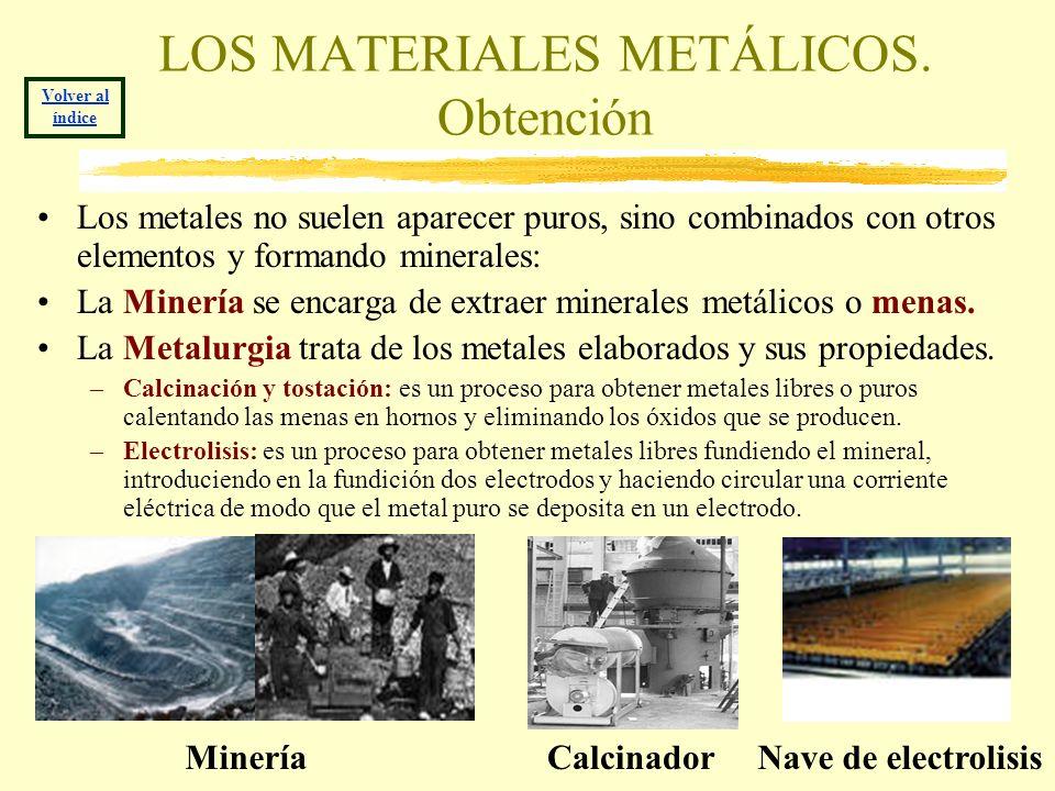 LOS MATERIALES METÁLICOS. Obtención