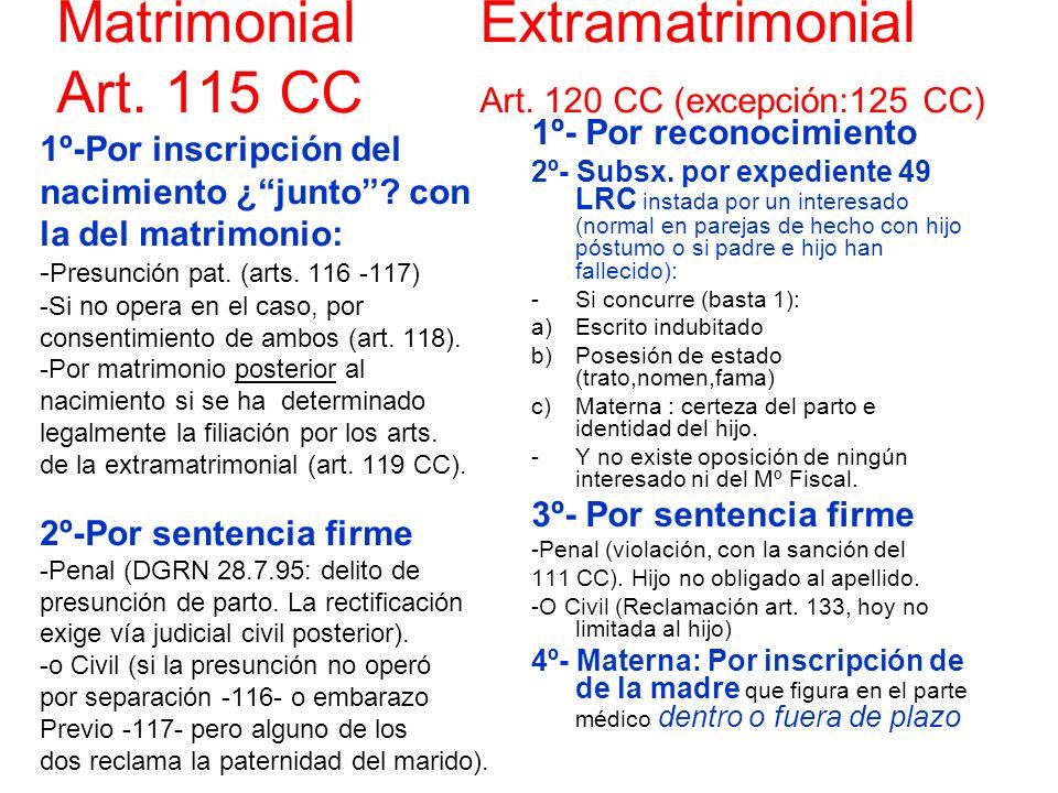 Matrimonial. Extramatrimonial Art. 115 CC. Art