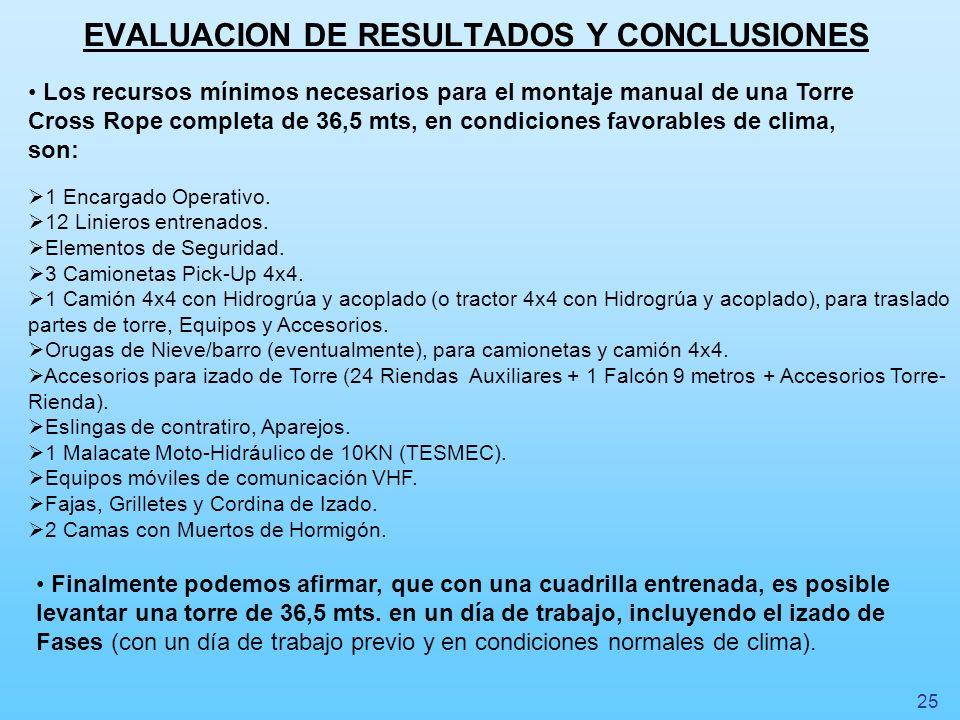 EVALUACION DE RESULTADOS Y CONCLUSIONES
