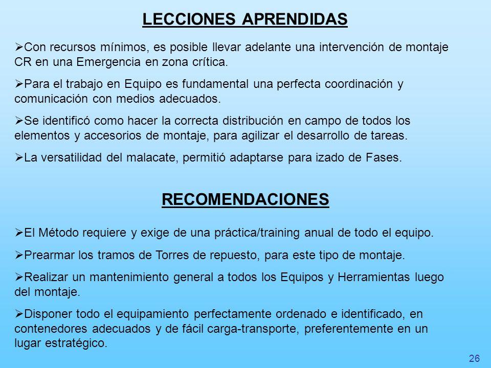 LECCIONES APRENDIDAS RECOMENDACIONES