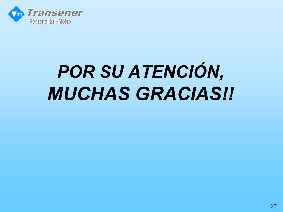 POR SU ATENCIÓN, MUCHAS GRACIAS!!