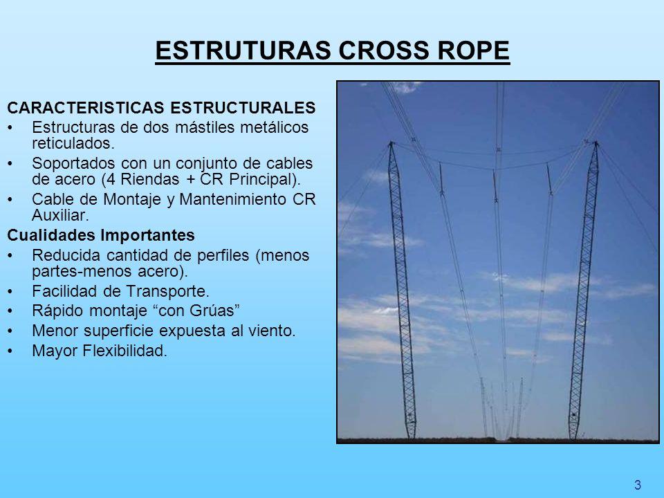 ESTRUTURAS CROSS ROPE CARACTERISTICAS ESTRUCTURALES