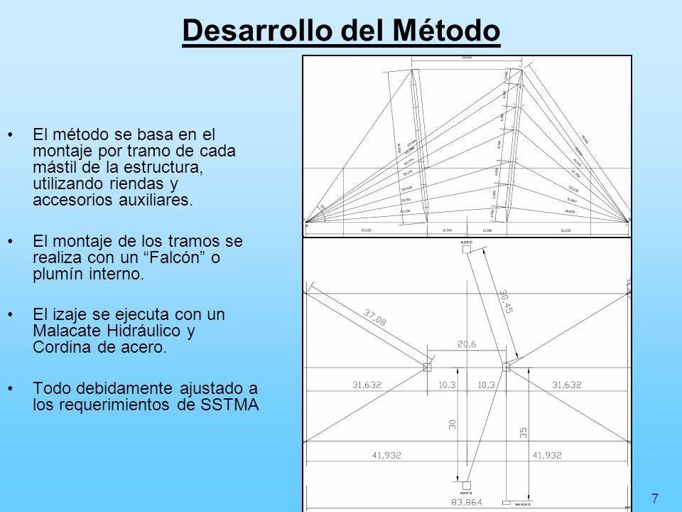Desarrollo del Método El método se basa en el montaje por tramo de cada mástil de la estructura, utilizando riendas y accesorios auxiliares.