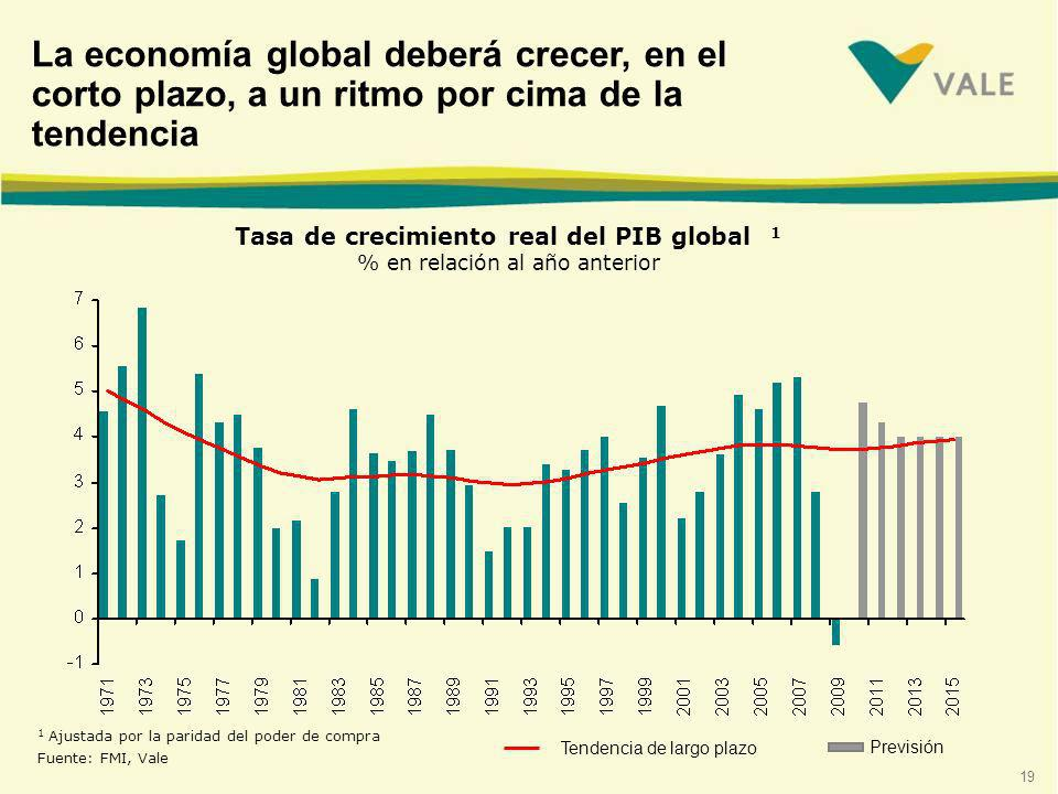La economía global deberá crecer, en el corto plazo, a un ritmo por cima de la tendencia
