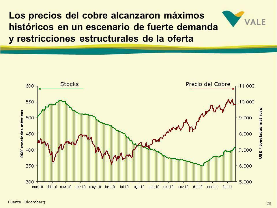 Los precios del cobre alcanzaron máximos históricos en un escenario de fuerte demanda y restricciones estructurales de la oferta