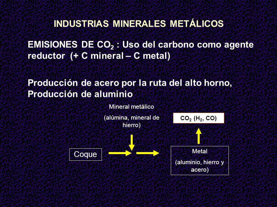 INDUSTRIAS MINERALES METÁLICOS