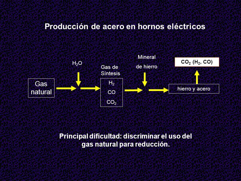 Producción de acero en hornos eléctricos