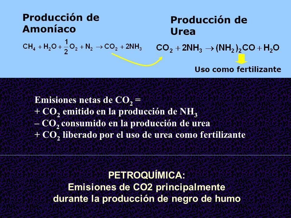 Emisiones de CO2 principalmente durante la producción de negro de humo