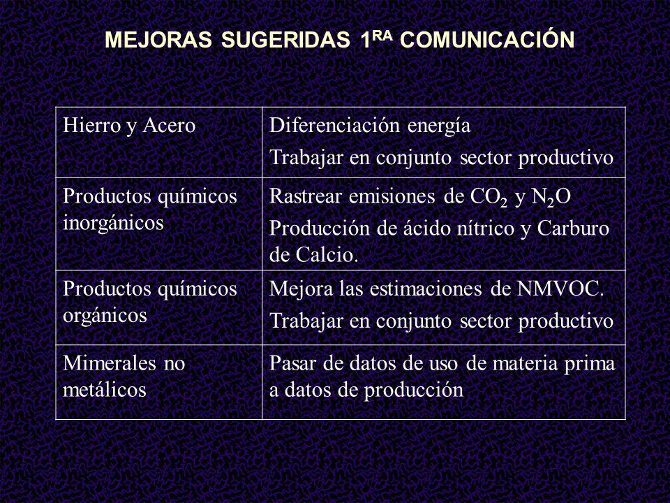 MEJORAS SUGERIDAS 1RA COMUNICACIÓN