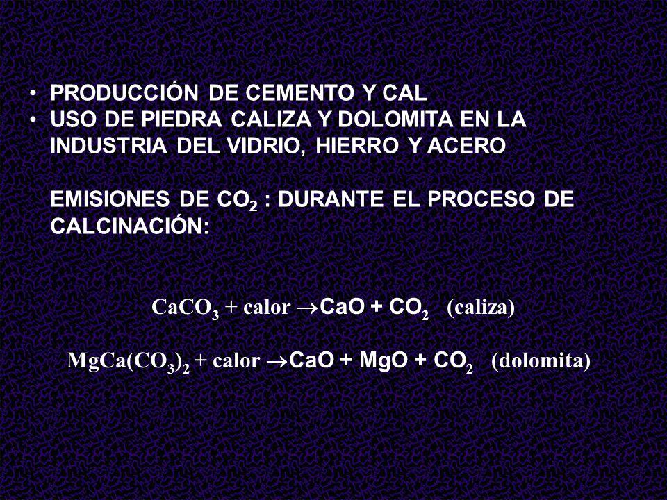 PRODUCCIÓN DE CEMENTO Y CAL