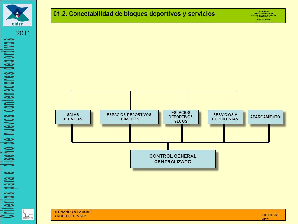 Criterios para el diseño de nuevos contenedores deportivos