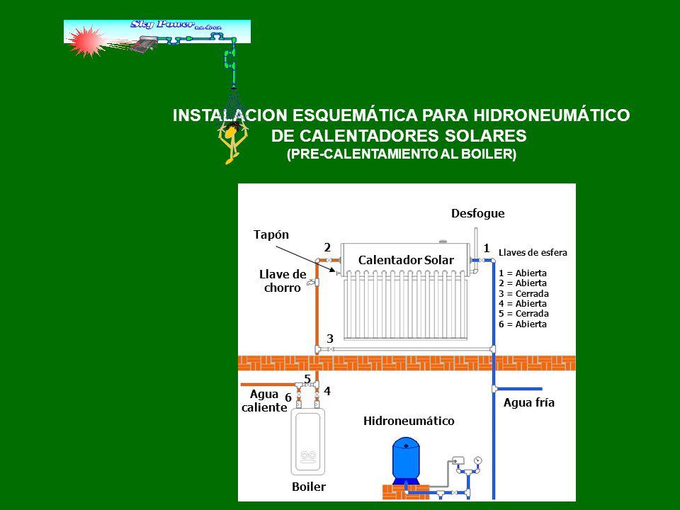 INSTALACION ESQUEMÁTICA PARA HIDRONEUMÁTICO DE CALENTADORES SOLARES